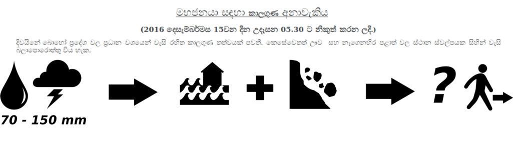 Sri Lankan low-literate communities enjoy symbology in disaster communication