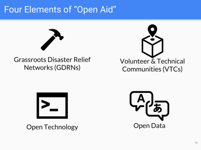 """SSF President Explains """"The Rise of Open Aid"""" at NVOAD Annual Conference"""